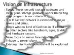 vision on infrastructure20