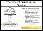 the tree of business life service