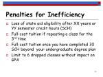 penalties for inefficiency