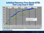 individual recovery from sports mtbi how long does it take