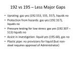 192 vs 195 less major gaps