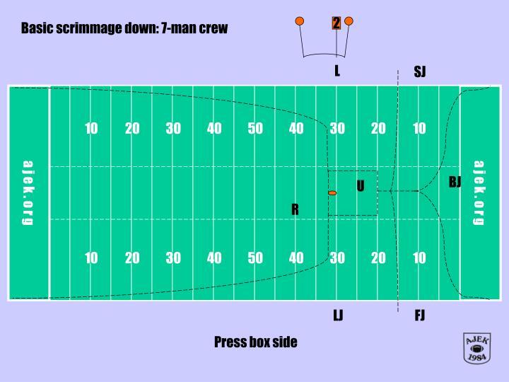 Basic scrimmage down: 7-man crew