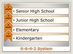 k 6 4 2 system