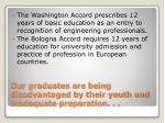 our graduates are being disadvantaged by their youth and inadequate preparation7