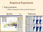empirical experiment