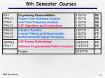 8th semester courses
