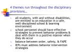 4 themes run throughout the disciplinary provisions