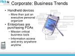 corporate business trends