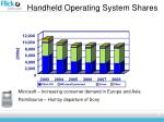 handheld operating system shares