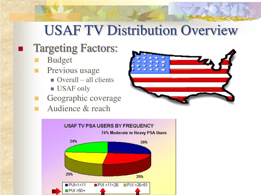 USAF TV Distribution Overview