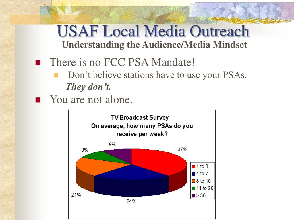 USAF Local Media Outreach