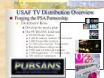 usaf tv distribution overview