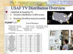 usaf tv distribution overview37