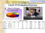 usaf tv evaluation overview27