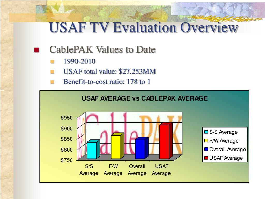 USAF TV Evaluation Overview