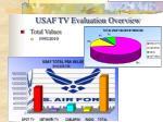 usaf tv evaluation overview31