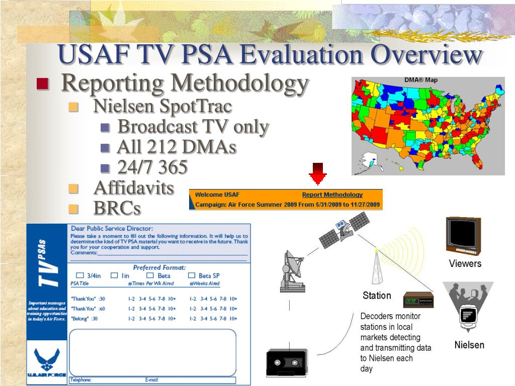 USAF TV PSA Evaluation Overview