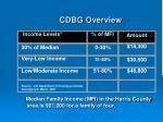 cdbg overview16