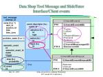 data shop tool message and slidetutor interface client events