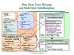 data shop tutor message and slidetutor tutorresponse