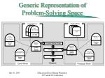 generic representation of problem solving space