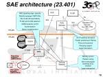 sae architecture 23 401