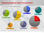 growing regional steel concentration