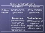 clash of ideologies