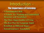 introduction the importance of listening