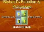 richard s function processes