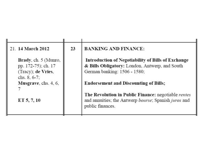 Xi banking finance and business organization 1520 1750