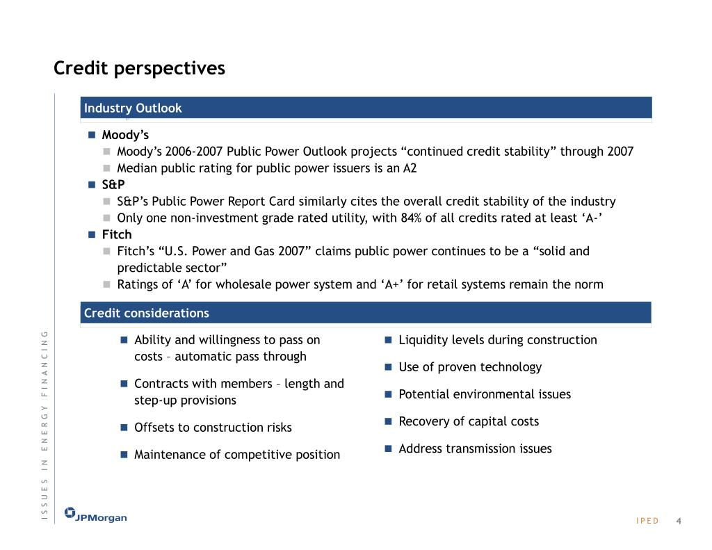 Credit perspectives
