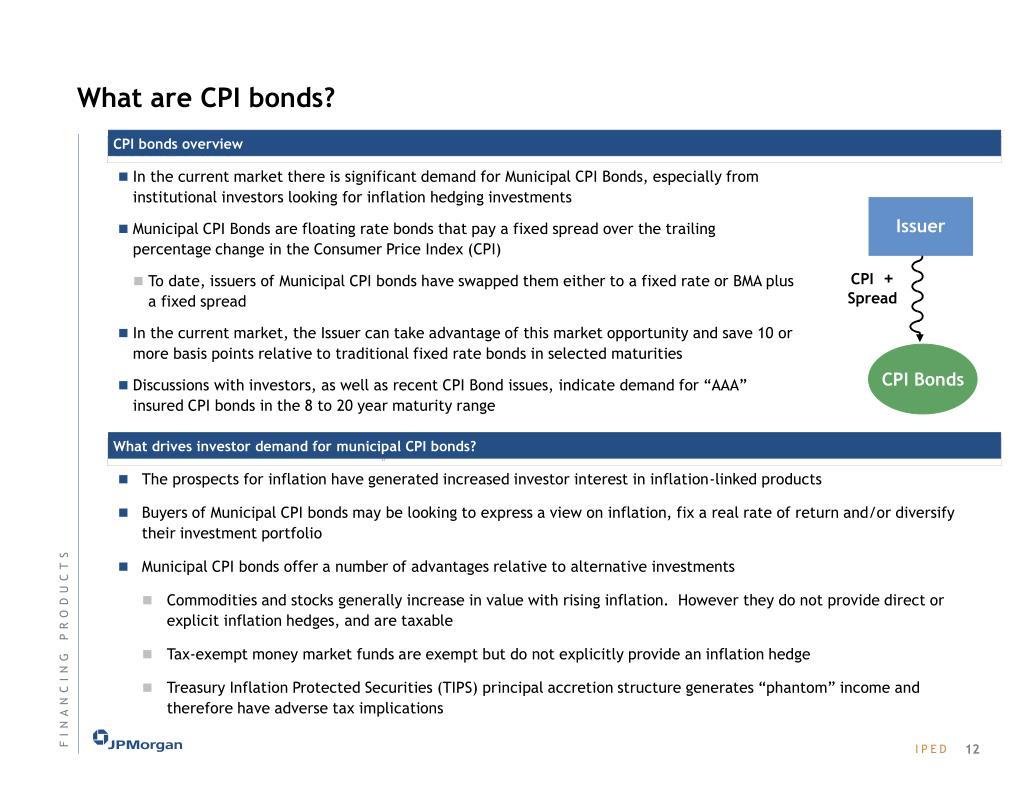 What are CPI bonds?