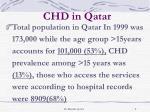 chd in qatar