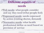different aspects of needs