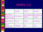 ipde5 2