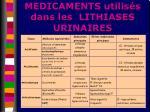 medicaments utilis s dans les lithiases urinaires
