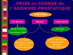prise en charge de l adenome prostatique