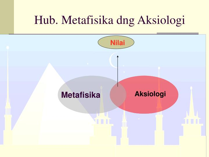 Hub. Metafisika dng Aksiologi