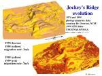 jockey s ridge evolution