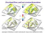 overland flow and net erosion deposition