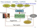 the context vamoc camoc