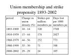 union membership and strike propensity 1893 2002