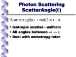 photon scattering scatterangle q