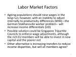 labor market factors