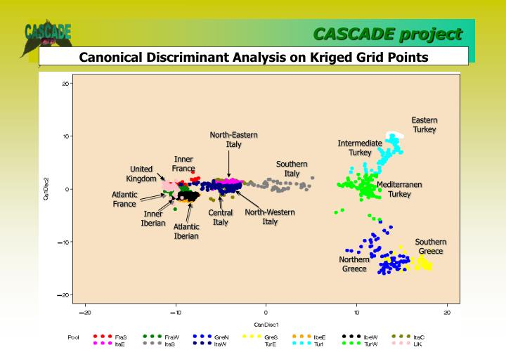 Canonical Discriminant Analysis on Kriged Grid Points