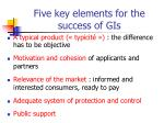 five key elements for the success of gis