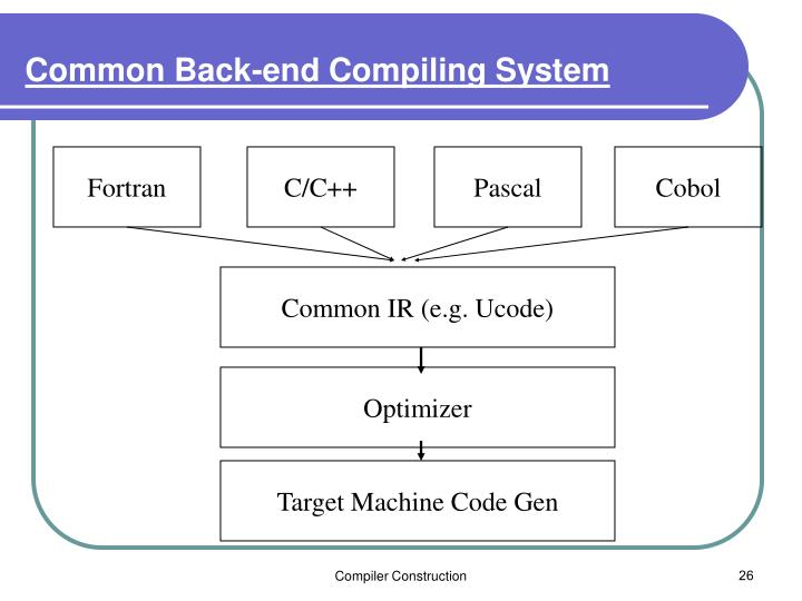 Common Back-end Compiling System