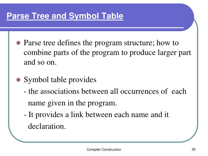 Parse Tree and Symbol Table