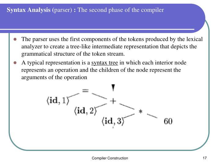 Syntax Analysis (
